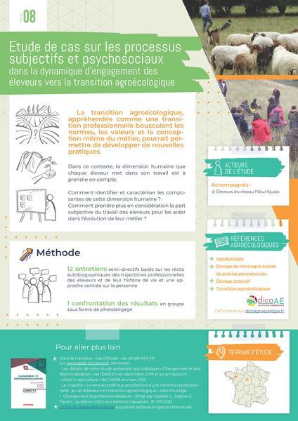Fiche-ATA-RI-8-Étude de cas sur les processus subjectifs et psychosociaux dans la dynamique d'engagement des éleveurs vers la transition agroécologique