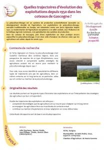 Publication FOCUS trajectoires coteaux