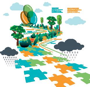 L'accompagnement de la transition agroécologique tel que conceptualisé dans le projet ATA-RI